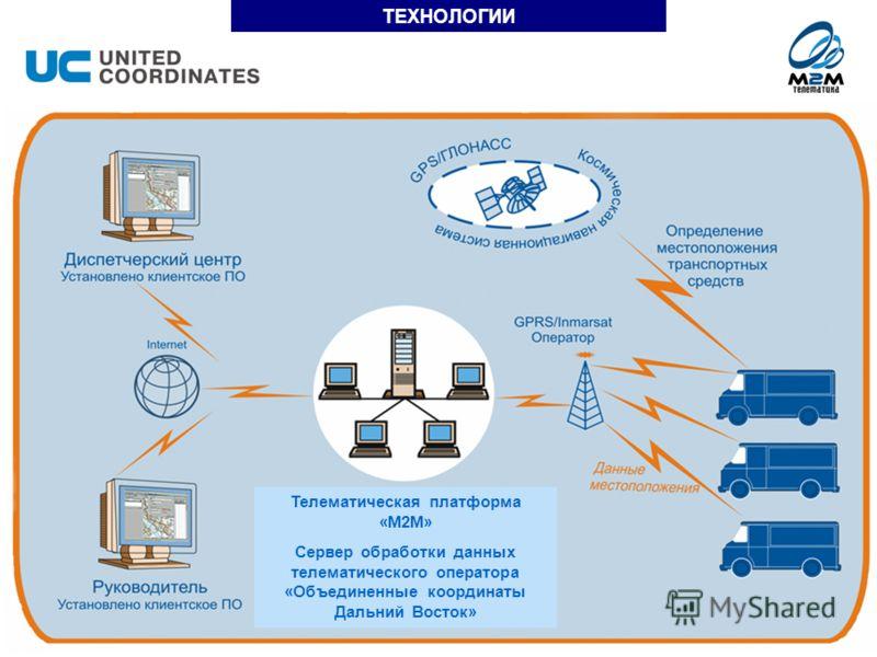 Телематическая платформа «М2М» Сервер обработки данных телематического оператора «Объединенные координаты Дальний Восток» ТЕХНОЛОГИИ