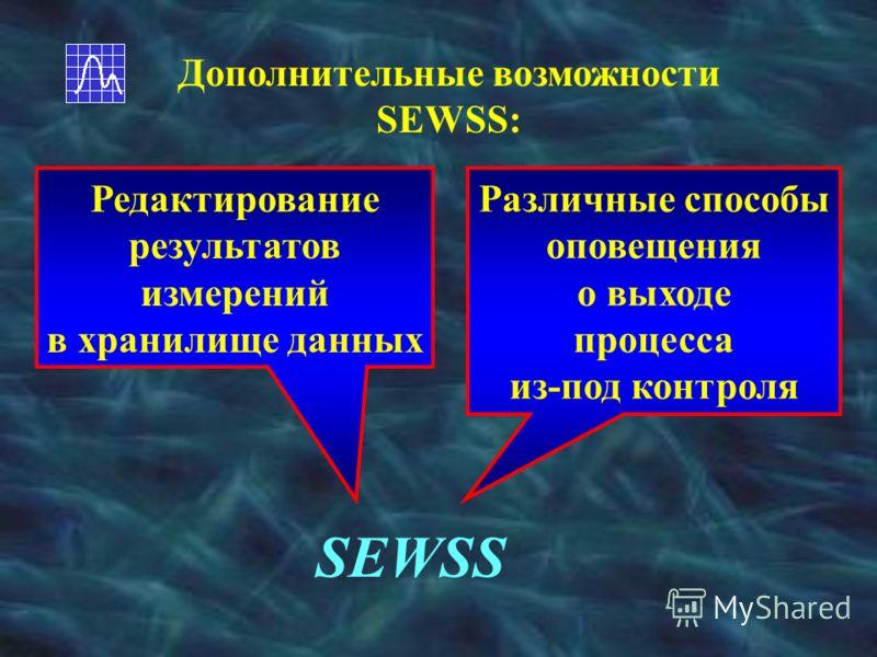 Дополнительные возможности SEWSS: Редактирование результатов измерений в хранилище данных Различные способы оповещения о выходе процесса из-под контроля SEWSS