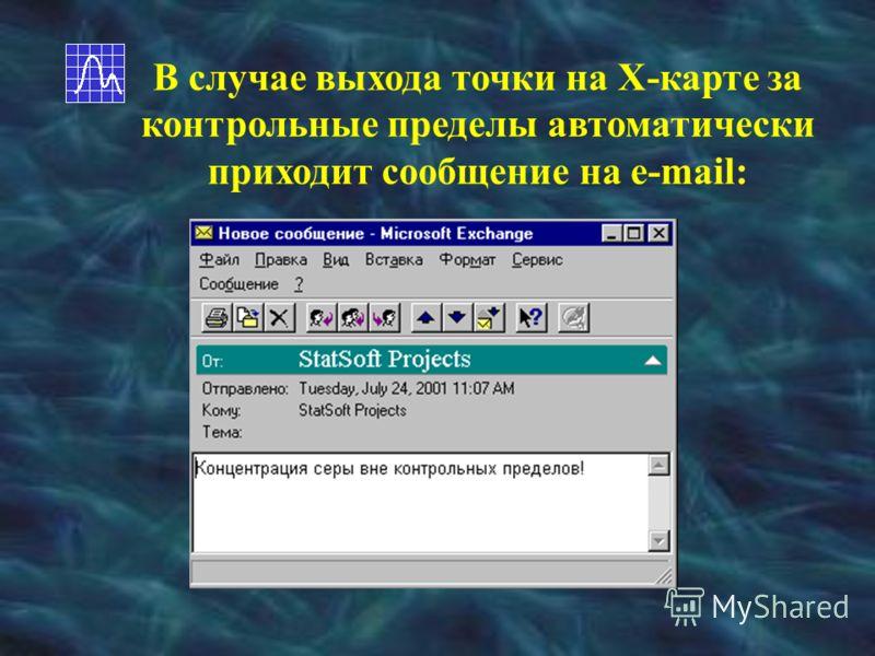 В случае выхода точки на Х-карте за контрольные пределы автоматически приходит сообщение на e-mail: