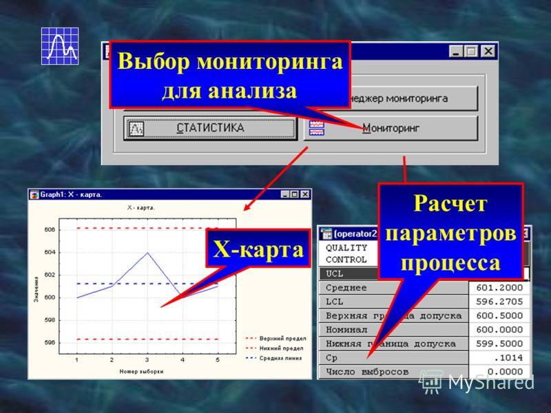 Выбор мониторинга для анализа Х-карта Расчет параметров процесса