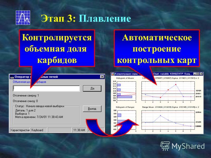 Этап 3: Плавление Контролируется объемная доля карбидов Автоматическое построение контрольных карт
