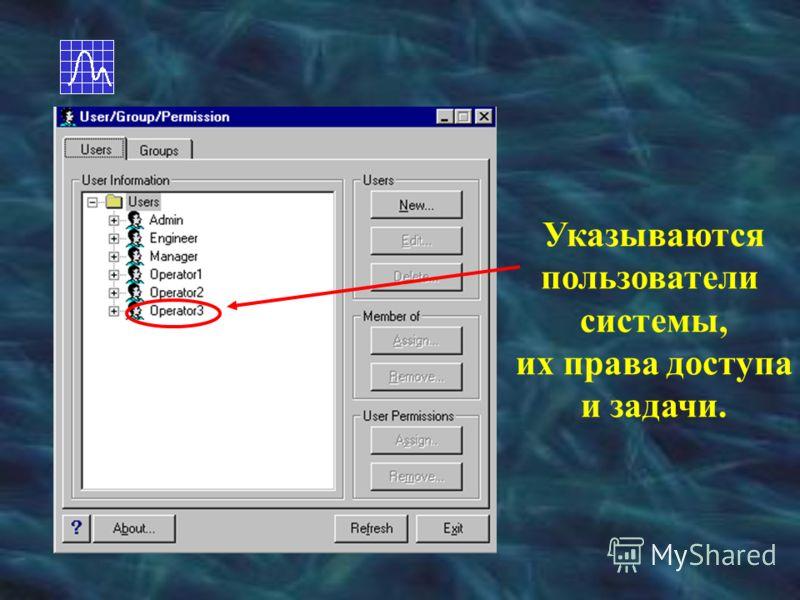Указываются пользователи системы, их права доступа и задачи.