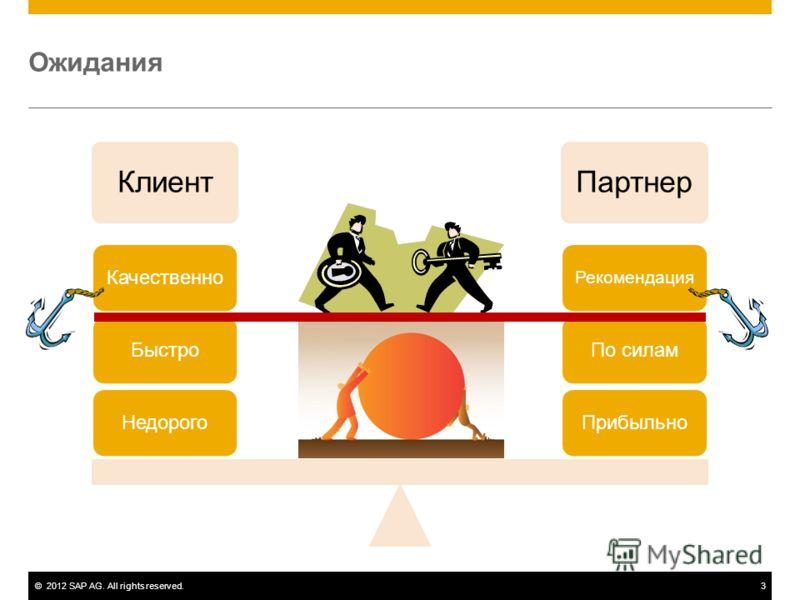 ©2012 SAP AG. All rights reserved.3 Ожидания КлиентПартнер ПрибыльноПо силам Рекомендация НедорогоБыстроКачественно