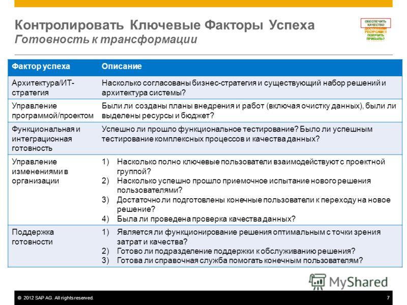 ©2012 SAP AG. All rights reserved.7 Фактор успехаОписание Архитектура/ИТ- стратегия Насколько согласованы бизнес-стратегия и существующий набор решений и архитектура системы? Управление программой/проектом Были ли созданы планы внедрения и работ (вкл