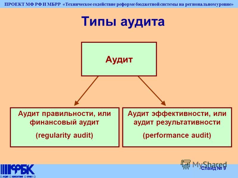 ПРОЕКТ МФ РФ И МБРР «Техническое содействие реформе бюджетной системы на региональном уровне» Слайд 9 Типы аудита Аудит правильности, или финансовый аудит (regularity audit) Аудит эффективности, или аудит результативности (performance audit) Аудит