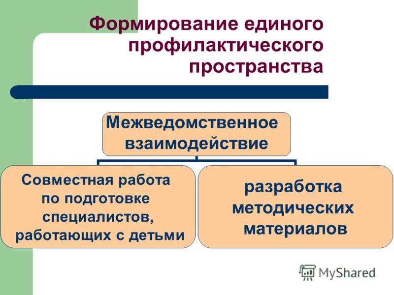 Формирование единого профилактического пространства Межведомственное взаимодействие Совместная работа по подготовке специалистов, работающих с детьми разработка методических материалов