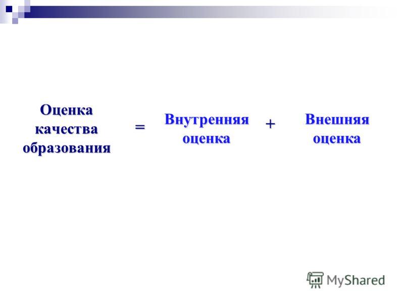 Оценка качества образования Внешняя оценка Внутренняя оценка = +
