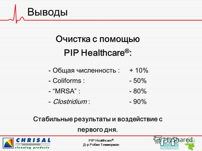 PIP Healthcare ® Д-р Робин Теммерман Выводы Очистка с помощью PIP Healthcare ® : - Общая численность :+ 10% - Coliforms :- 50% - MRSA :- 80% - Clostridium :- 90% Стабильные результаты и воздействие с первого дня.