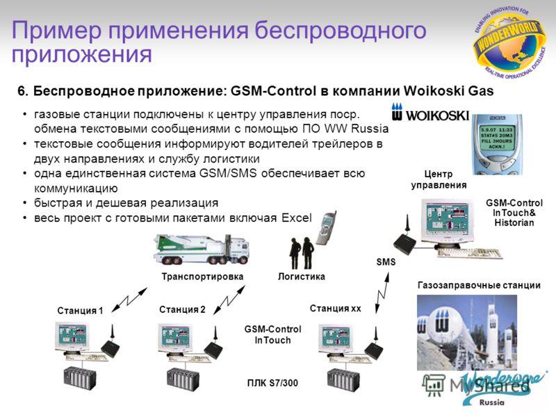 -доступны версии SuiteLink&DDE и OPC&DDE -разработан с использованием инструмента сервера ввода - вывода Wonderware -поддерживает последовательный и Ethernet (TCP/UDP Клиент/Сервер) интерфейсы -поддерживает протокол Modbus (последовательный и Etherne