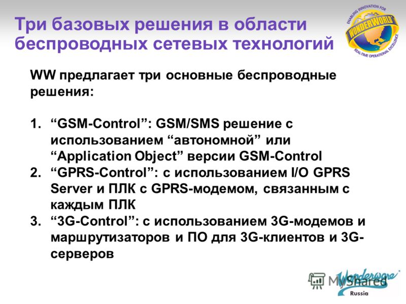 -С 1998 г. WW занимается разработкой беспроводных технологий на базе сети мобильной связи -Программное обеспечение для беспроводных технологий WW используется в более чем 60 странах во всем мире, а также OEM-клиентами -Хорошо зарекомендовавшие себя и