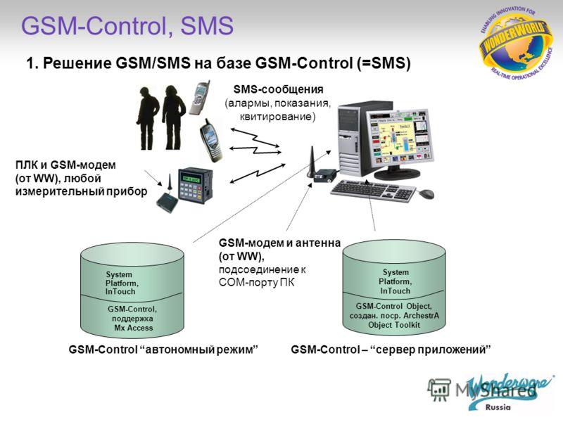 SMS, служба коротких сообщений -наиболее популярный в мире сервис для передачи данных в мобильной сети -известная и заслужившая доверие пользователей, надежная быстро реализуемая технология -100 % передача между операторами, странами и континентами -