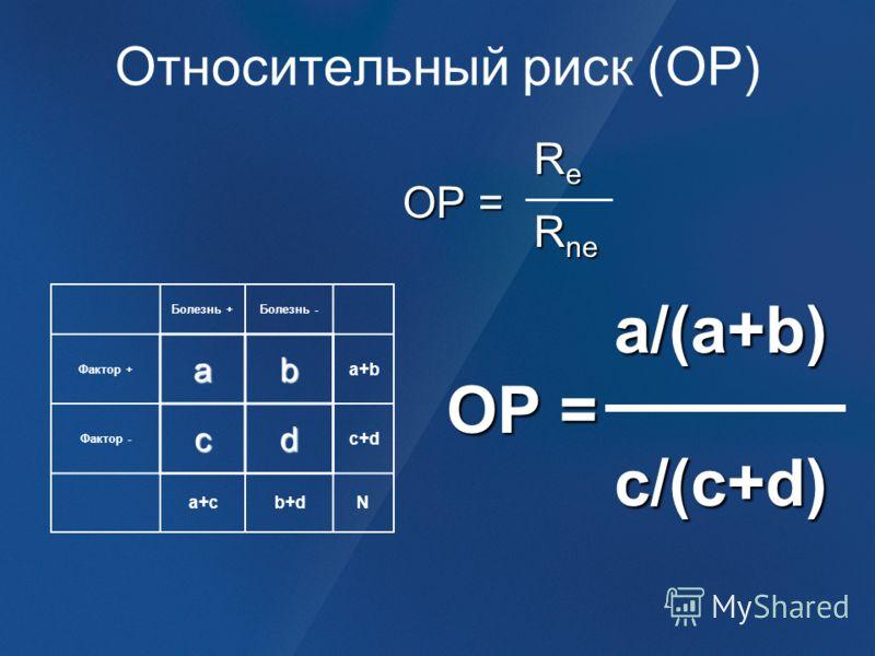 Относительный риск (ОР) ОР = ReReReRe R ne Болезнь +Болезнь - Фактор +ab a+b Фактор -cd c+d a+cb+dNa/(a+b)c/(c+d) ОР =