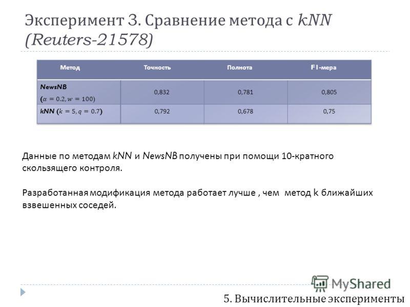 Эксперимент 3. Сравнение метода с kNN (Reuters-21578) Данные по методам kNN и NewsNB получены при помощи 10- кратного скользящего контроля. Разработанная модификация метода работает лучше, чем метод k ближайших взвешенных соседей. 5. Вычислительные э
