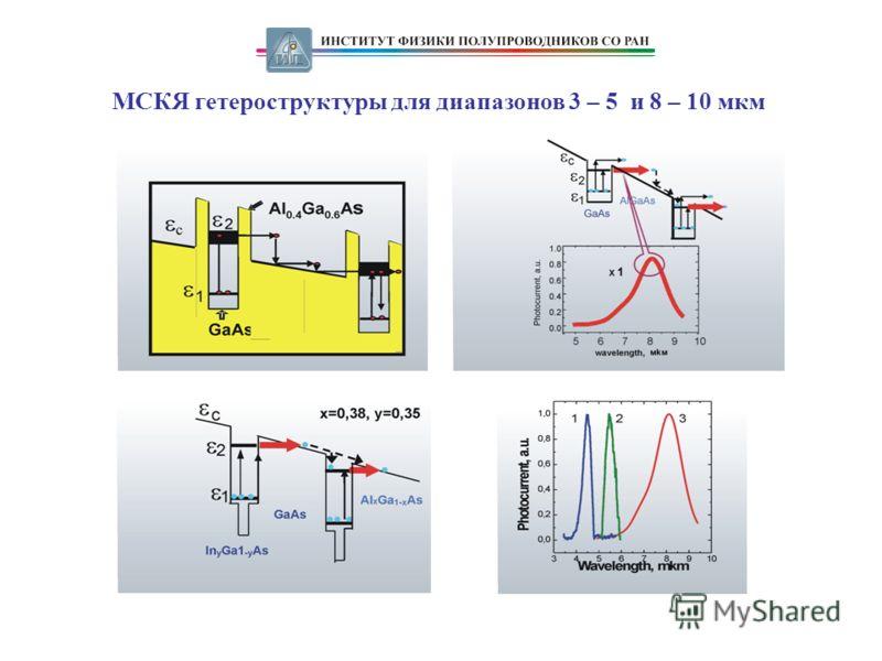 МСКЯ гетероструктуры для диапазонов 3 – 5 и 8 – 10 мкм