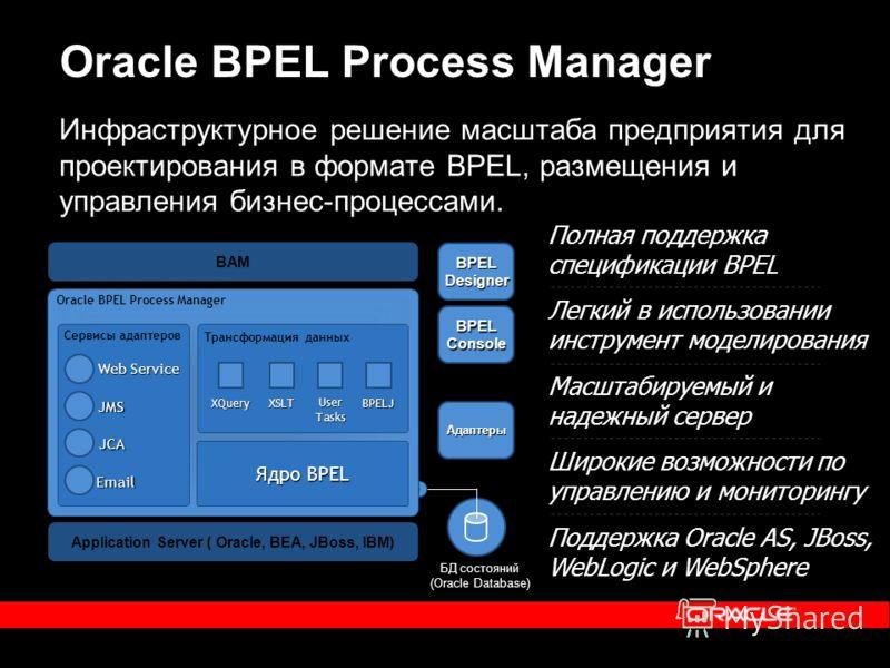 Инфраструктурное решение масштаба предприятия для проектирования в формате BPEL, размещения и управления бизнес-процессами. Адаптеры BPELConsole BPELDesigner БД состояний (Oracle Database) Полная поддержка спецификации BPEL Легкий в использовании инс