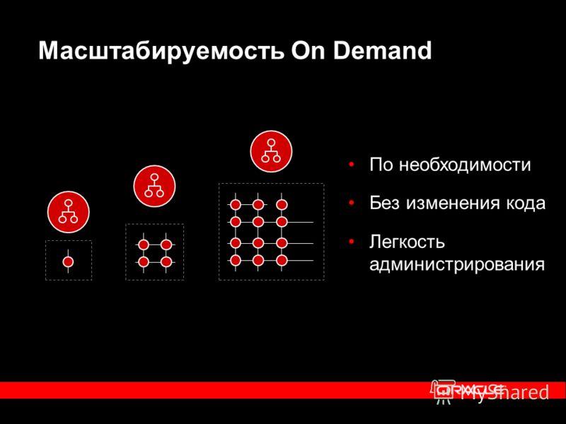Масштабируемость On Demand По необходимости Без изменения кода Легкость администрирования