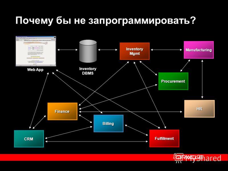 Почему бы не запрограммировать? Inventory Mgmt Web App Inventory DBMS CRM Fulfillment Procurement Finance Manufacturing Billing HR