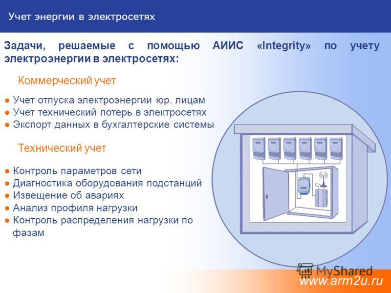 Учет энергии в электросетях www.arm2u.ru Задачи, решаемые с помощью АИИС «Integrity» по учету электроэнергии в электросетях: Учет отпуска электроэнергии юр. лицам Учет технический потерь в электросетях Экспорт данных в бухгалтерские системы Коммерчес