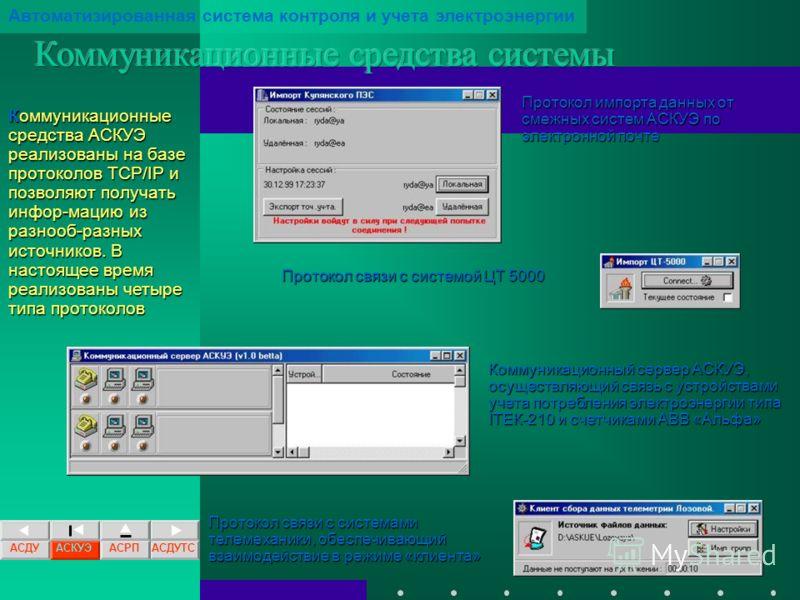 16.09.2012 Автоматизированная система контроля и учета электроэнергии Windows NT Server Oracle Ядро системы - сервер базы данных, работа- ет под управлением Windows NT Server и СУБД Oracle АСКУЭ - распределенная, иерархическая система, включающая в с