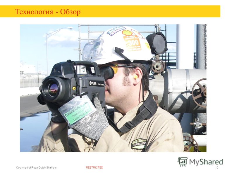 RESTRICTEDCopyright of Royal Dutch Shell plc10 Технология - Обзор