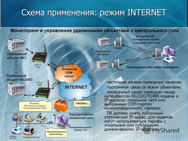 Схема применения: режим INTERNET частичная замена проводных каналов; постоянная связь со всеми объектами; прозрачный канал передачи между интерфейсом RS232C/RS485 модема и IP-адресом локальной сети или выбранным COM-портом коммуникационного сервера;