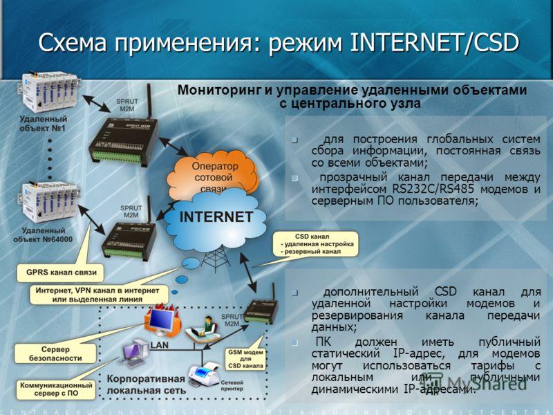Схема применения: режим INTERNET/CSD для построения глобальных систем сбора информации, постоянная связь со всеми объектами; прозрачный канал передачи между интерфейсом RS232C/RS485 модемов и серверным ПО пользователя; Мониторинг и управление удаленн