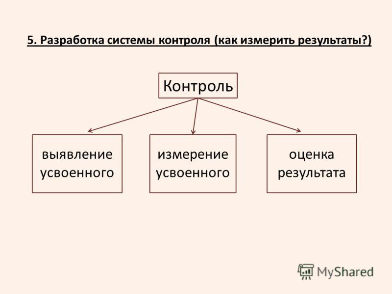 5. Разработка системы контроля (как измерить результаты?) Контроль измерение усвоенного оценка результата выявление усвоенного