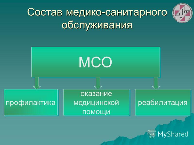 Состав медико-санитарного обслуживания МСО профилактика оказание медицинской помощи оказание медицинской помощи реабилитация