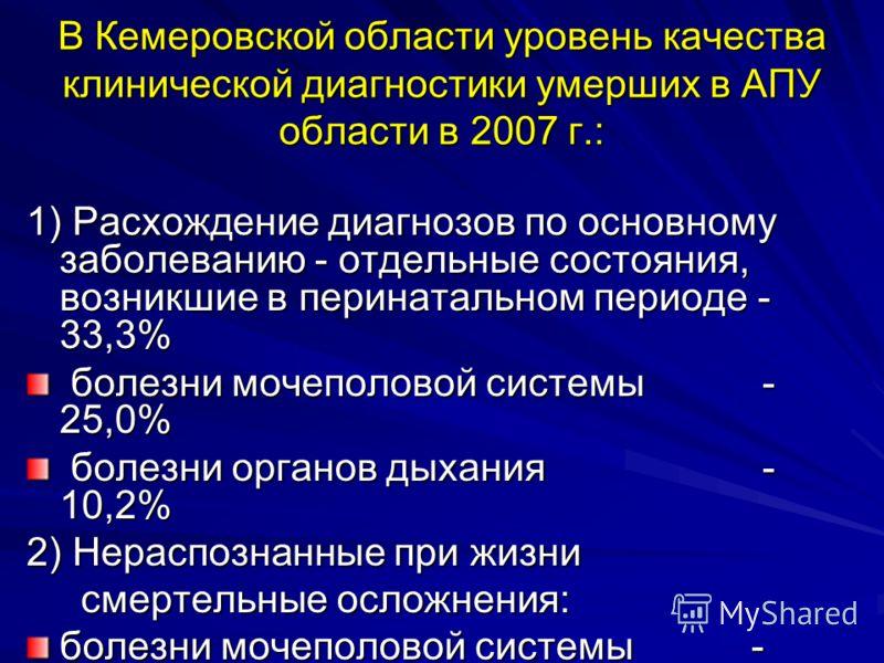 В Кемеровской области уровень качества клинической диагностики умерших в АПУ области в 2007 г.: 1) Расхождение диагнозов по основному заболеванию - отдельные состояния, возникшие в перинатальном периоде - 33,3% болезни мочеполовой системы - 25,0% бол
