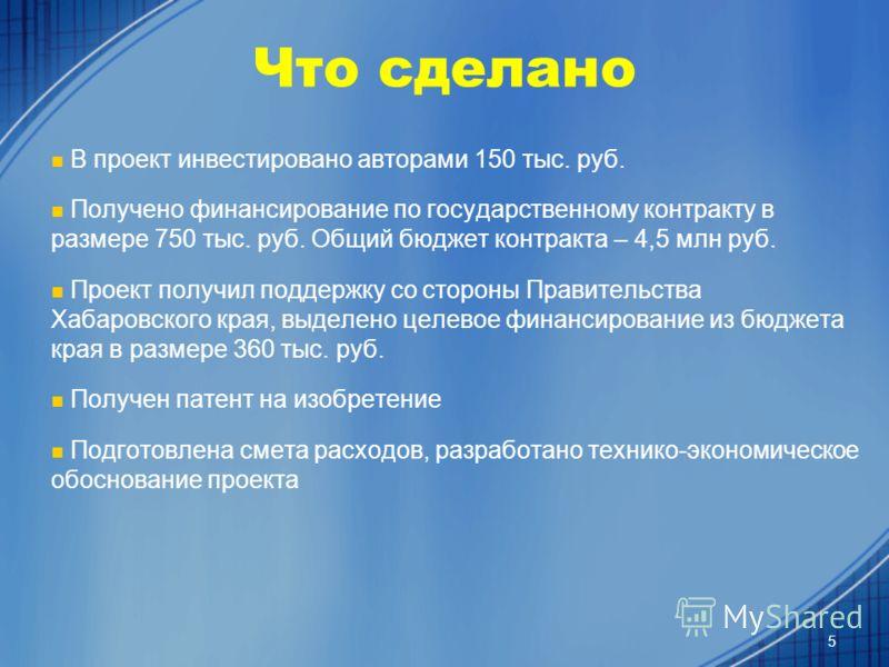 Что сделано В проект инвестировано авторами 150 тыс. руб. Получено финансирование по государственному контракту в размере 750 тыс. руб. Общий бюджет контракта – 4,5 млн руб. Проект получил поддержку со стороны Правительства Хабаровского края, выделен