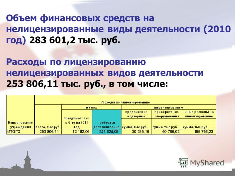 Объем финансовых средств на нелицензированные виды деятельности (2010 год) 283 601,2 тыс. руб. Расходы по лицензированию нелицензированных видов деятельности 253 806,11 тыс. руб., в том числе: