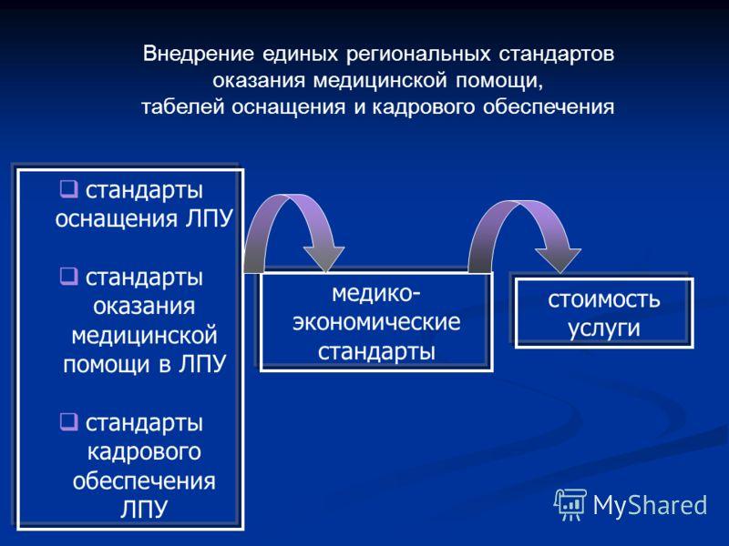 Препараты от боли воспаления седалищного нерва