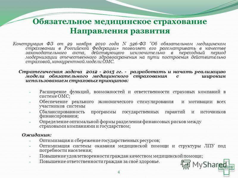 Обязательное медицинское страхование Направления развития Конструкция ФЗ от 29 ноября 2010 года N 326-ФЗ