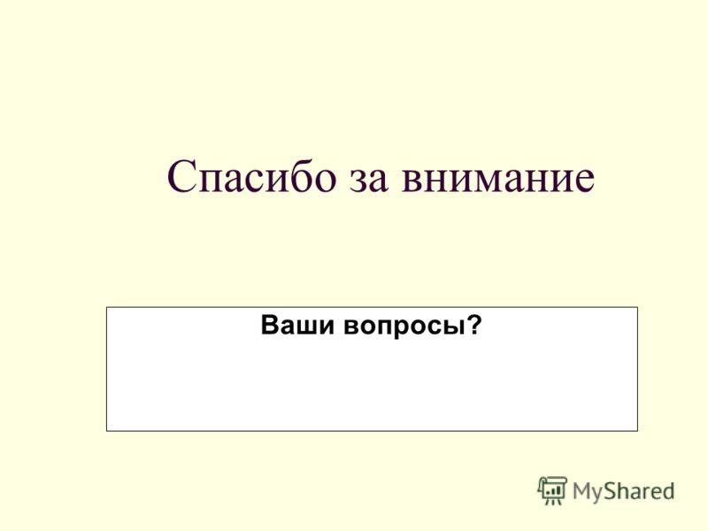 Спасибо за внимание Ваши вопросы?