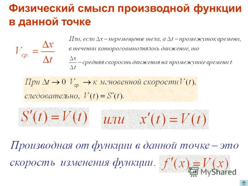 Определение производной от функции в данной точке. Ее геометрический смысл х y 0 k – угловой коэффициент прямой(секущей) Касательная А В Итог Геометрический смысл производной Производная от функции в данной точке равна угловому коэффициенту касательн