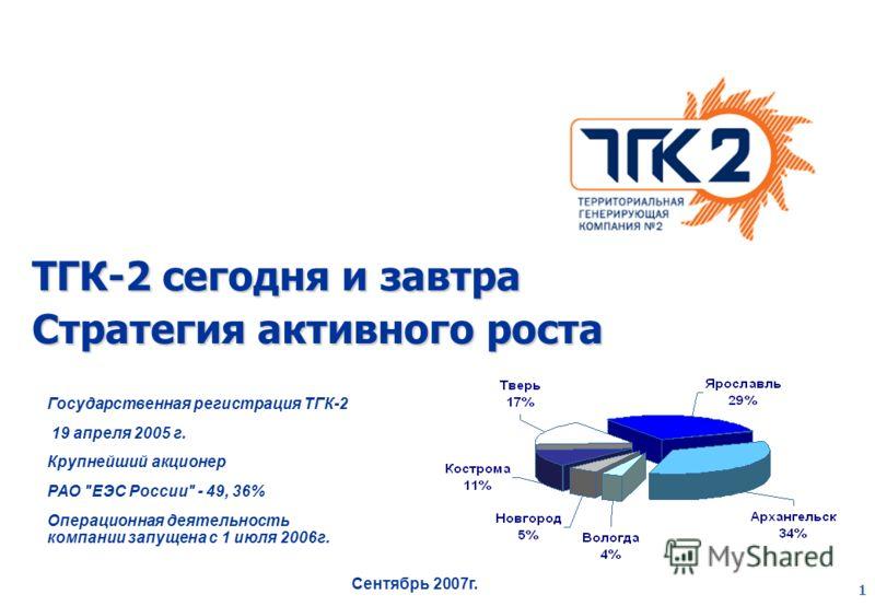 1 ТГК-2 сегодня и завтра Стратегия активного роста Сентябрь 2007г. Государственная регистрация ТГК-2 19 апреля 2005 г. Крупнейший акционер РАО ЕЭС России - 49, 36% Операционная деятельность компании запущена с 1 июля 2006г.