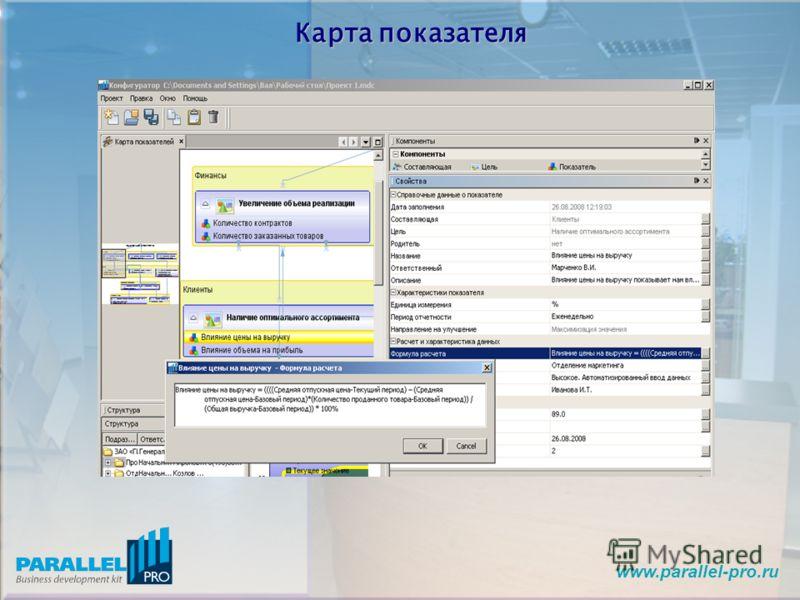 www.parallel-pro.ru Карта показателя