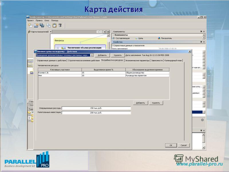 www.parallel-pro.ru Карта действия