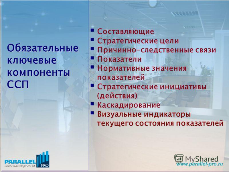 www.parallel-pro.ru Обязательные ключевые компоненты ССП Составляющие Стратегические цели Причинно-следственные связи Показатели Нормативные значения показателей Стратегические инициативы (действия) Каскадирование Визуальные индикаторы Визуальные инд