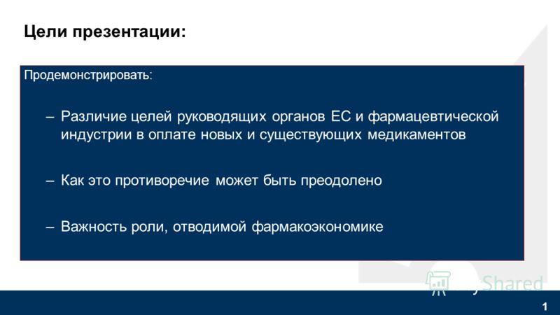 Важность фармакоэкономических данных для принятия решений о государственном возмещении стоимости лекарств в Европе Ron Baynes Pharmaceutical Pricing & Reimbursement Consultant Москва, 16 декабря 2008