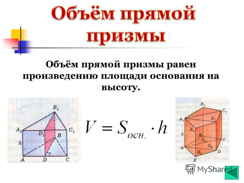 a b c V= abc V= a³