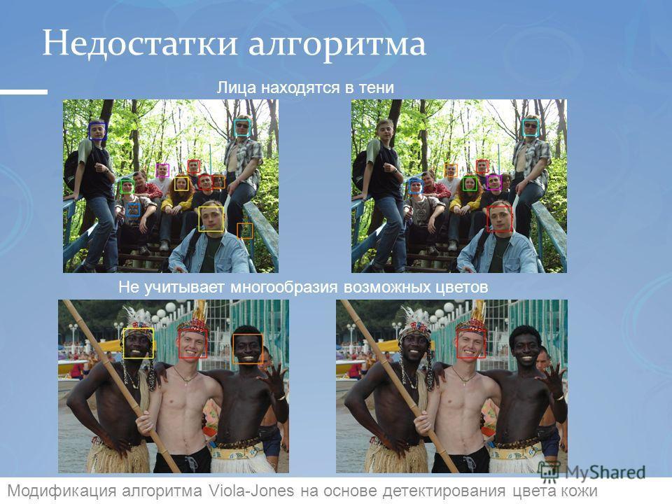 Недостатки алгоритма 10Модификация алгоритма Viola-Jones на основе детектирования цвета кожи Лица находятся в тени Не учитывает многообразия возможных цветов