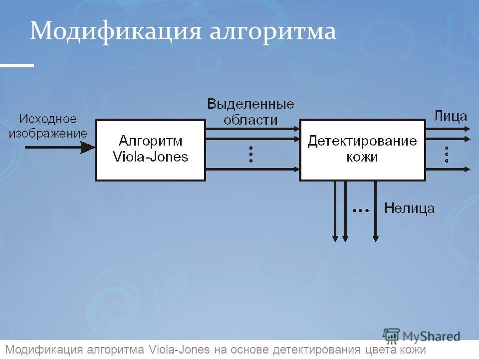 Модификация алгоритма 3Модификация алгоритма Viola-Jones на основе детектирования цвета кожи
