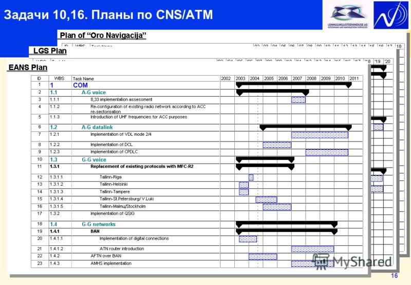 16 Задачи 10,16. Планы по CNS/ATM