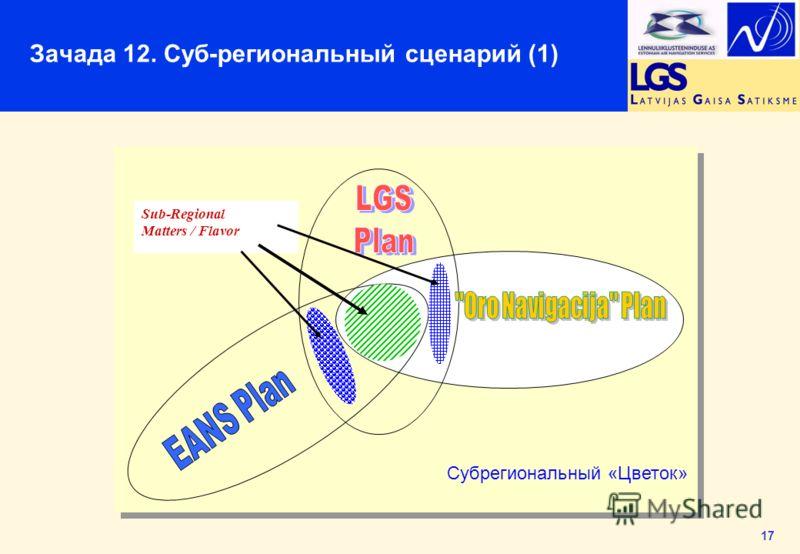 17 Sub-Regional Matters / Flavor Субрегиональный «Цветок» Зачада 12. Суб-региональный сценарий (1)