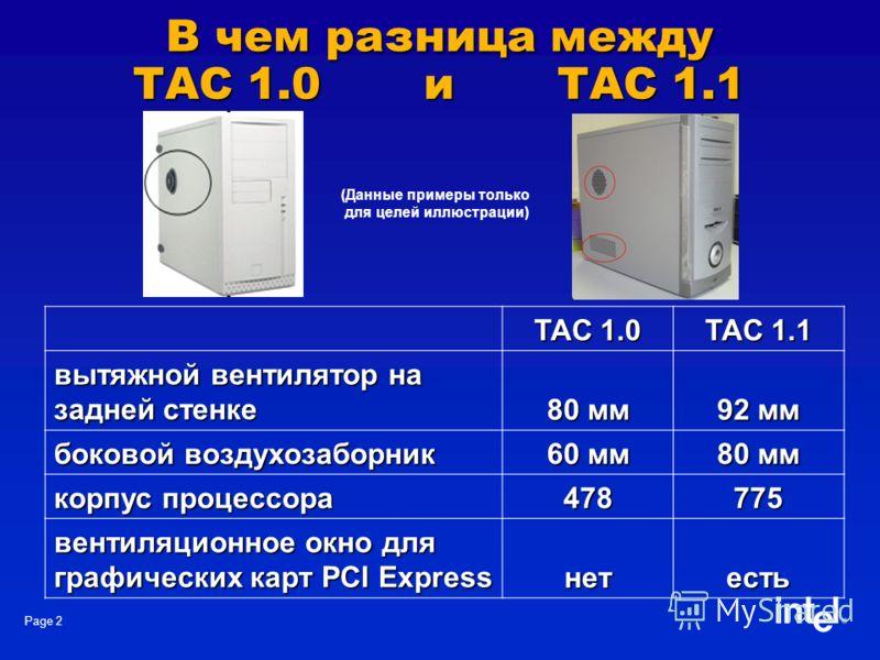 Page 2 TAC 1.0 TAC 1.1 вытяжной вентилятор на задней стенке 80 мм 92 мм боковой воздухозаборник 60 мм 80 мм корпус процессора 478775 вентиляционное окно для графических карт PCI Express нетесть В чем разница между TAC 1.0 и TAC 1.1 (Данные примеры то
