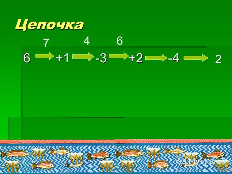 Цепочка 6 +1 -3 +2 -4 2 7 46