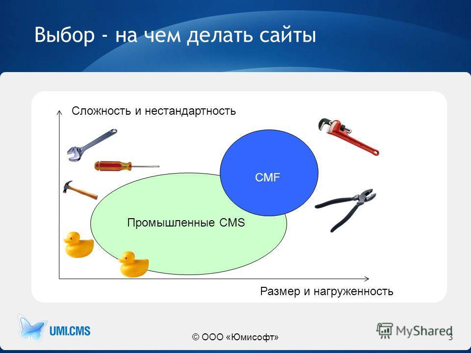 3 ра Выбор - на чем делать сайты © ООО «Юмисофт» Размер и нагруженность Промышленные CMS CMF Сложность и нестандартность