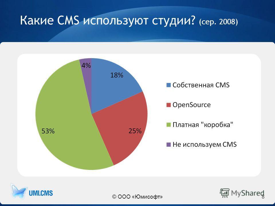 8 Какие CMS используют студии? (сер. 2008) © ООО «Юмисофт»