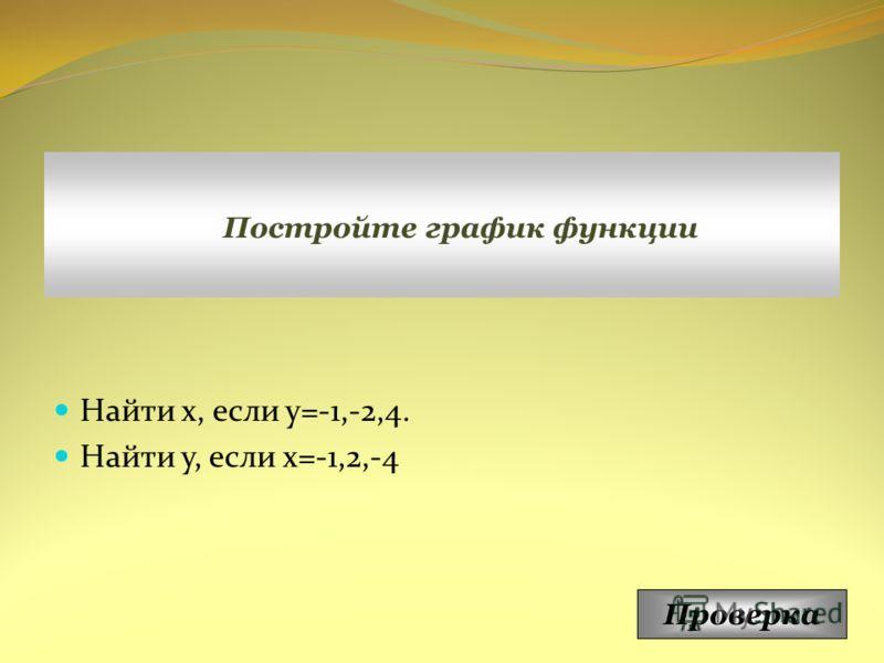 Найти х, если у=-1,-2,4. Найти у, если х=-1,2,-4 Постройте график функции Проверка